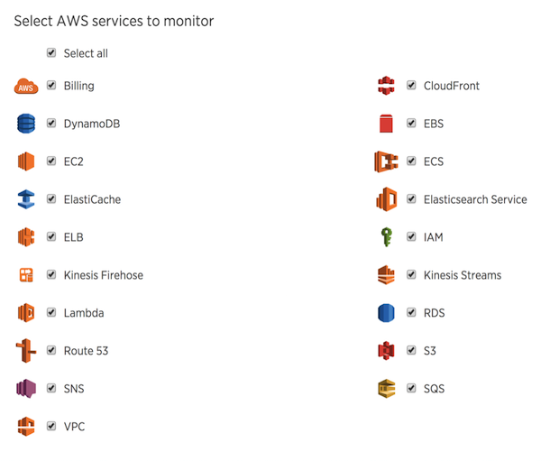 Figure 10: A list of all currently available AWS SaaS-to-SaaS integrations. Many more coming soon.