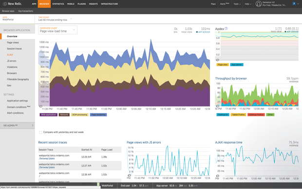 Figure 3: New Relic Browser's Overview page offers a single-page view to gauge your most critical metrics including response times, throughput and JS errors.