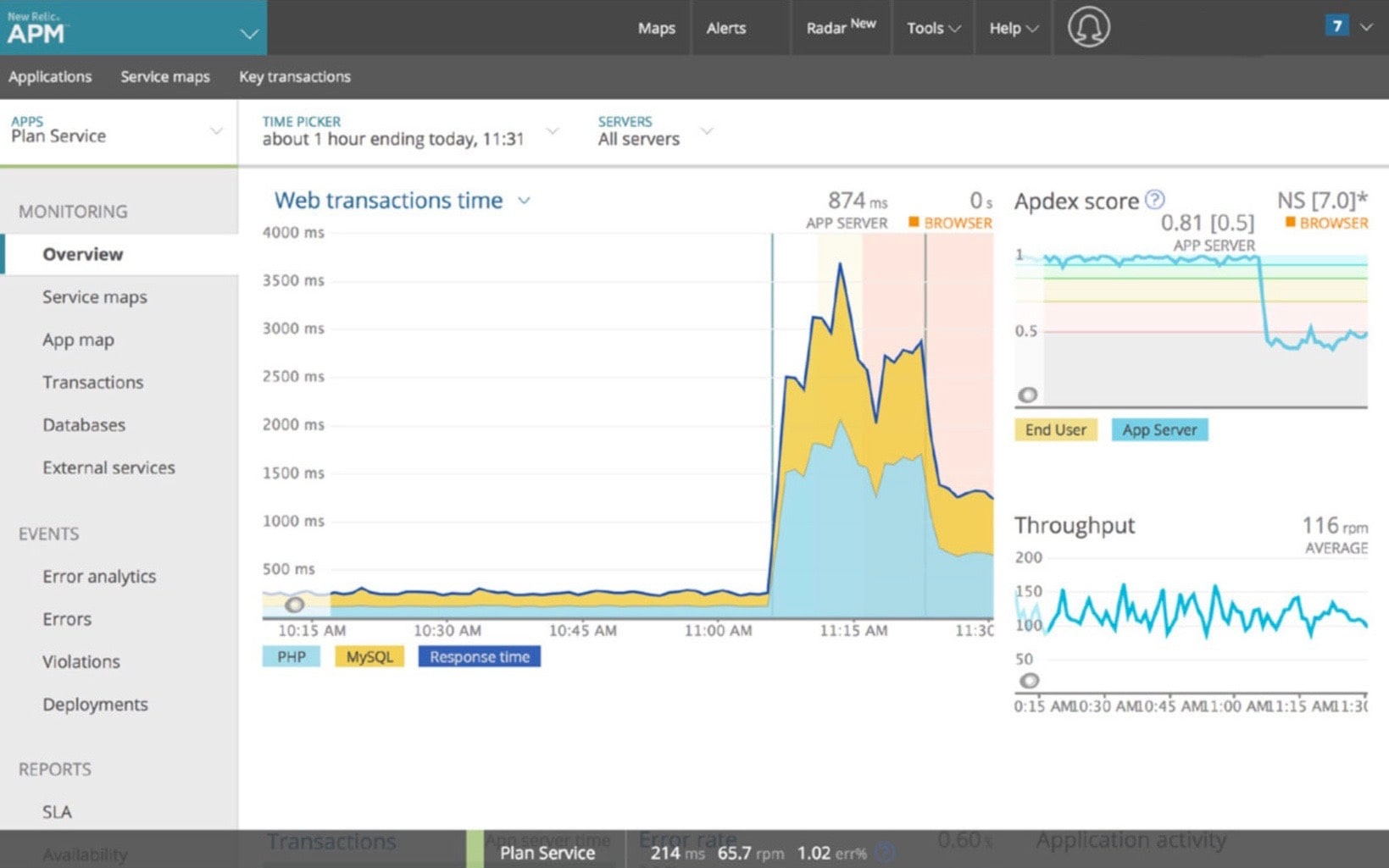 Get fast feedback on performance from the New Relic APM Overview page.