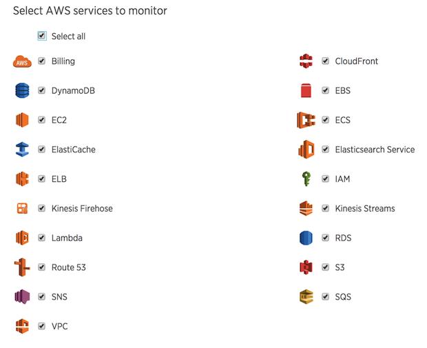 New Relic Infrastructure fournit une surveillance native pour les services AWS populaires, comme Amazon CloudFront, DynamoDB, EC2 Container Service, entre autres.