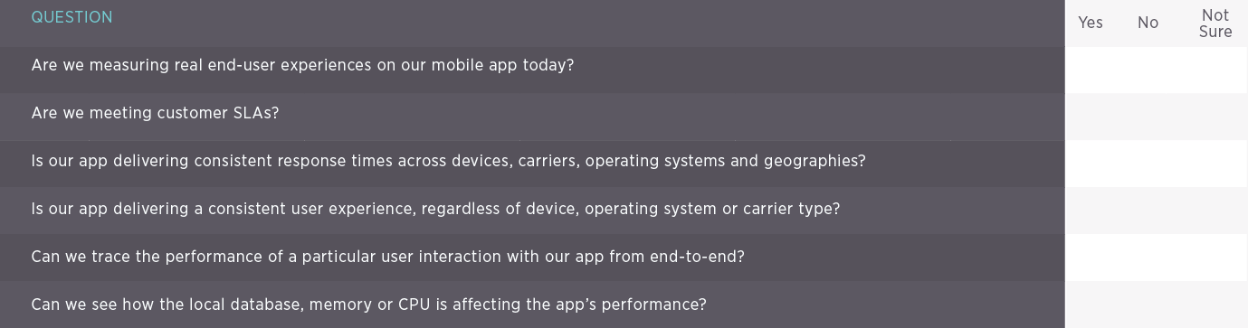 Slow mobile apps ruin everything new relic resource did you answer no or not sure to any of these questions if so nows the time to start looking at your options for a good place to start fandeluxe Choice Image