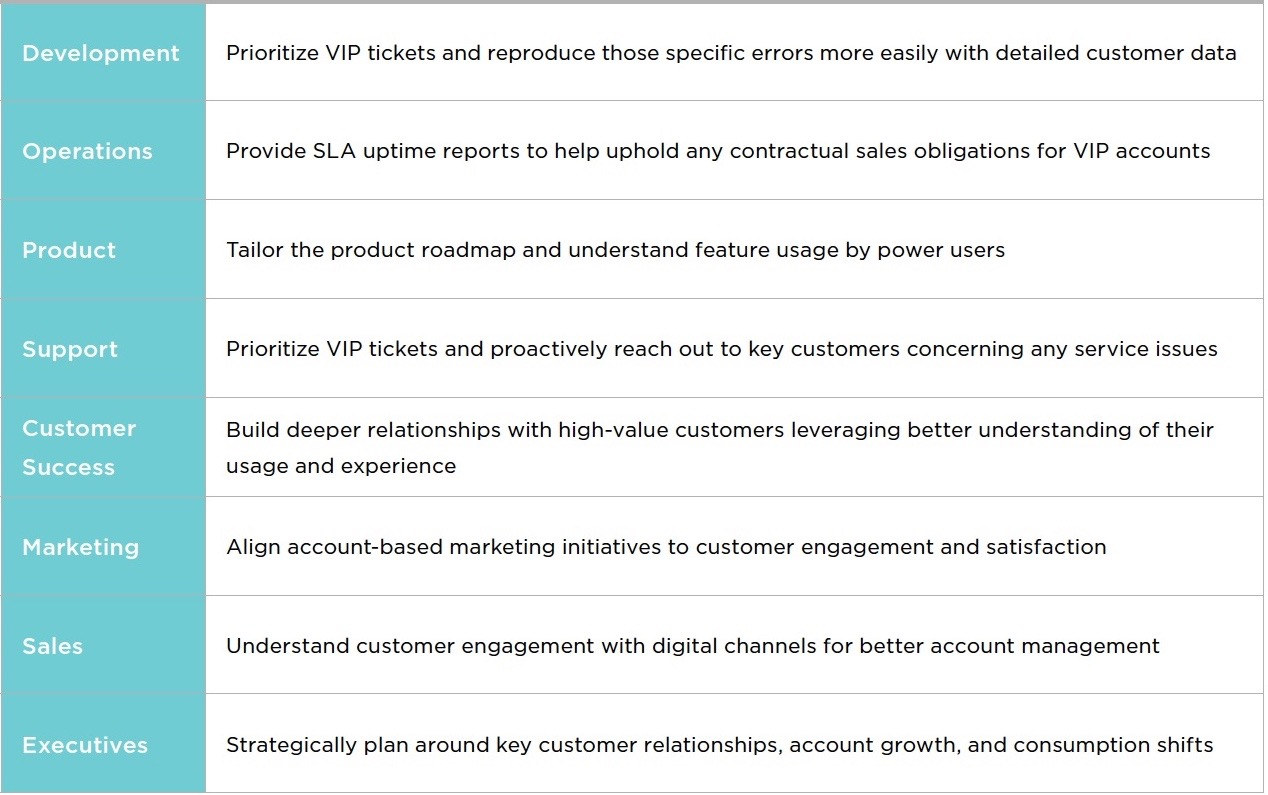 Best practices for monitoring digital customer experience new next steps fandeluxe Gallery