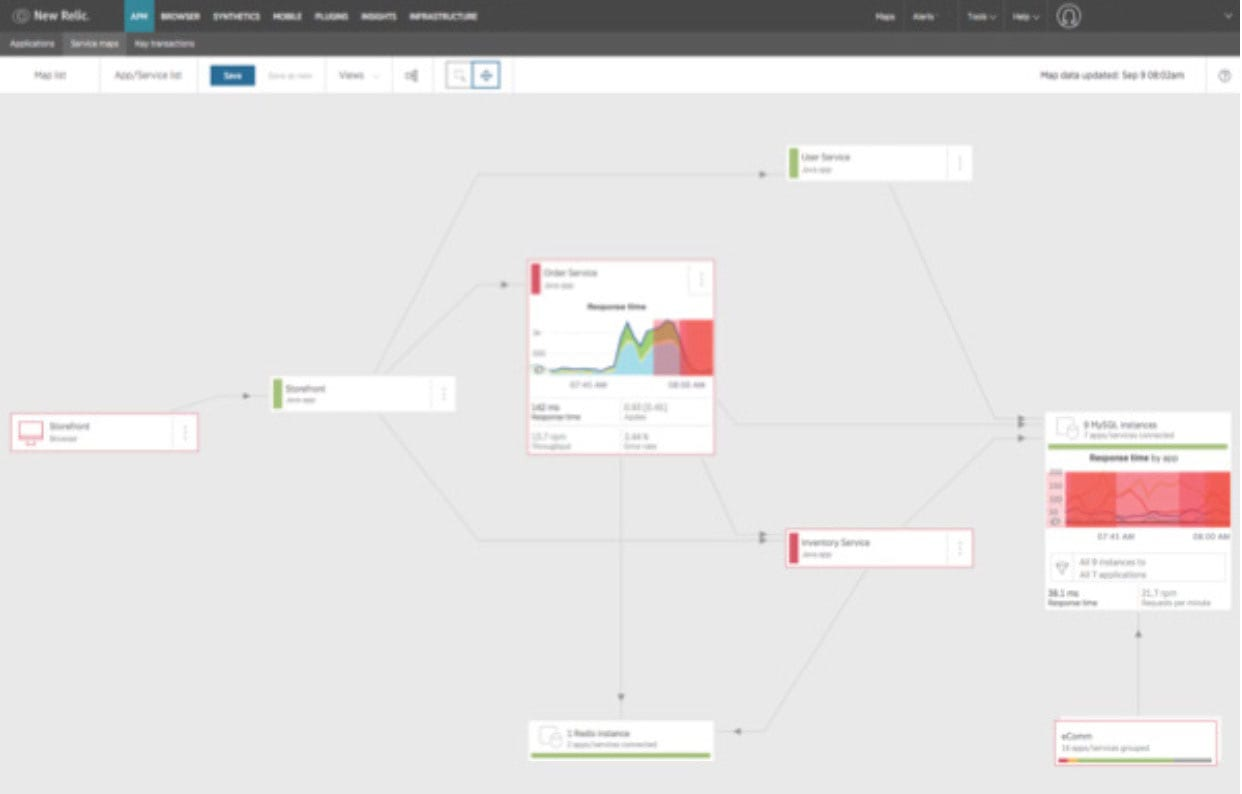 Service Maps provides visibility into complex application dependencies.