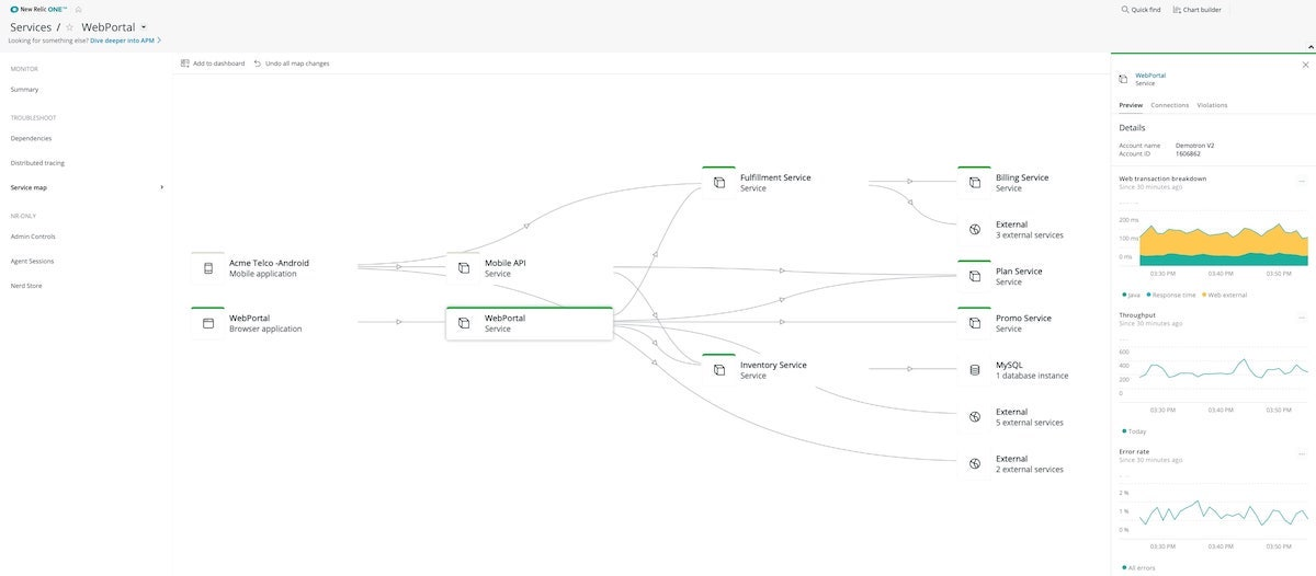 Explore application dependencies and components with the New Relic service map.